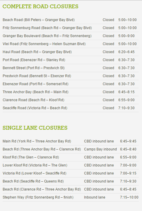 Road Closures   Event Info   The Gun Run 2015
